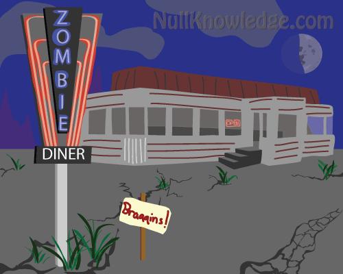 Zombie Diner